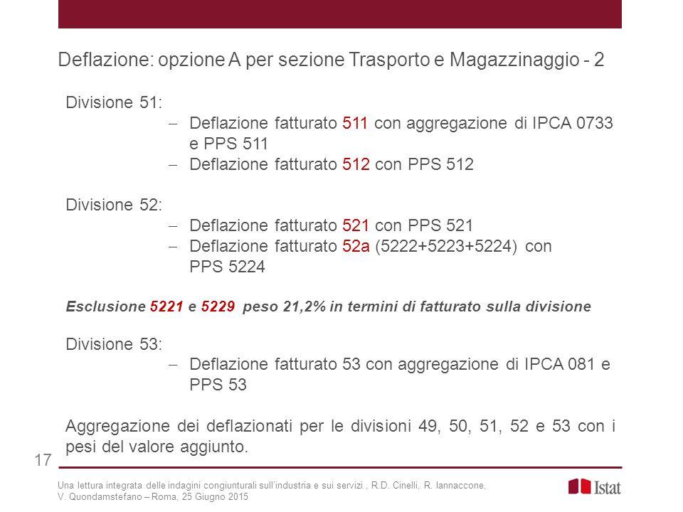 Divisione 51:  Deflazione fatturato 511 con aggregazione di IPCA 0733 e PPS 511  Deflazione fatturato 512 con PPS 512 Divisione 52:  Deflazione fat