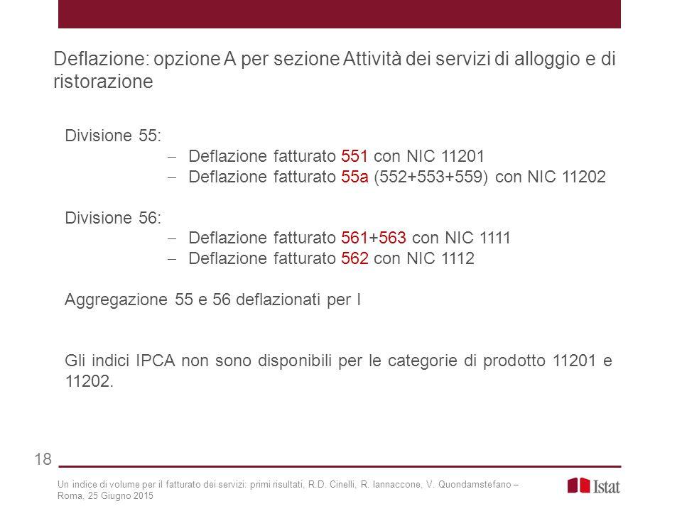 Divisione 55:  Deflazione fatturato 551 con NIC 11201  Deflazione fatturato 55a (552+553+559) con NIC 11202 Divisione 56:  Deflazione fatturato 561