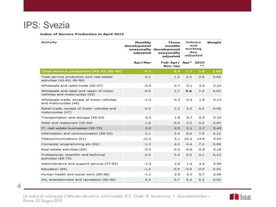 IPS: Svezia 4 Un indice di volume per il fatturato dei servizi: primi risultati, R.D. Cinelli, R. Iannaccone, V. Quondamstefano – Roma, 25 Giugno 2015
