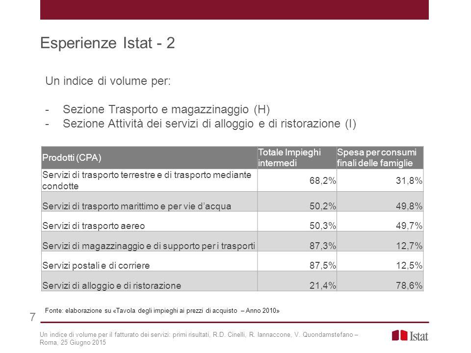 Un indice di volume per: -Sezione Trasporto e magazzinaggio (H) -Sezione Attività dei servizi di alloggio e di ristorazione (I) Esperienze Istat - 2 7
