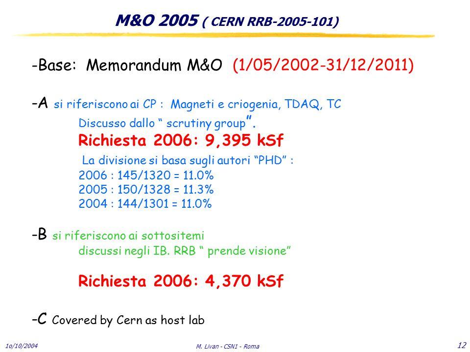 1o/10/2004 M.