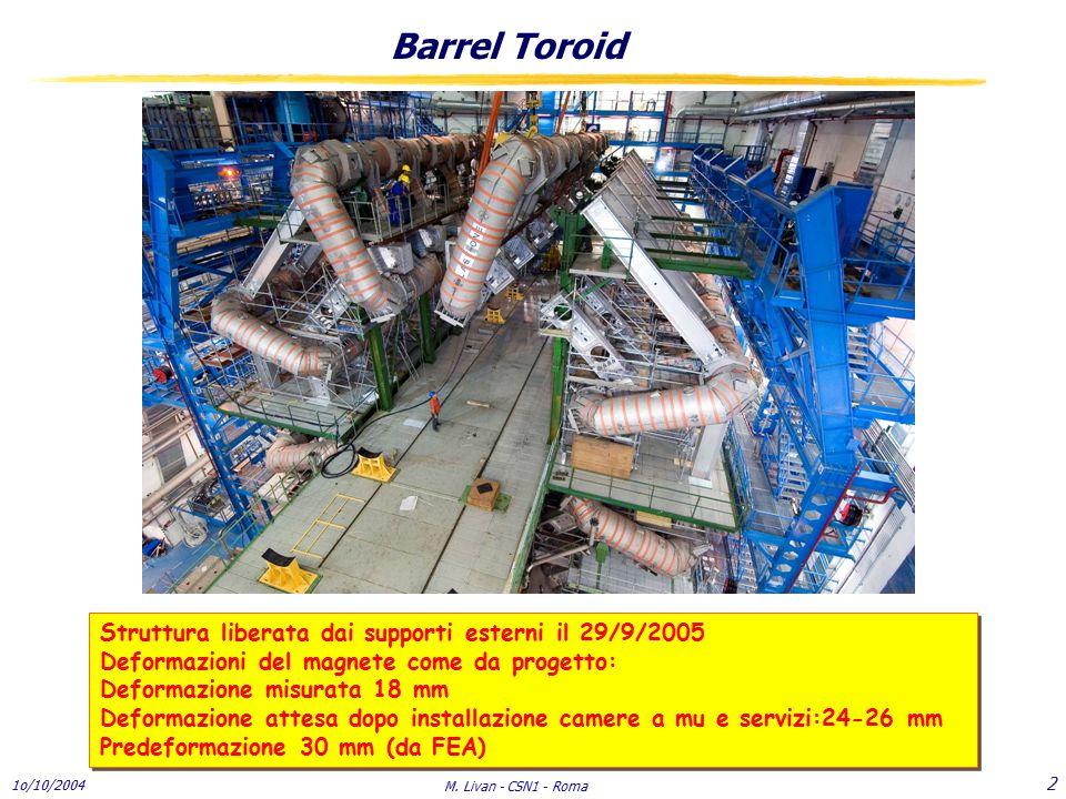1o/10/2004 M. Livan - CSN1 - Roma 3 Schedule 7.09 (Early 2006)