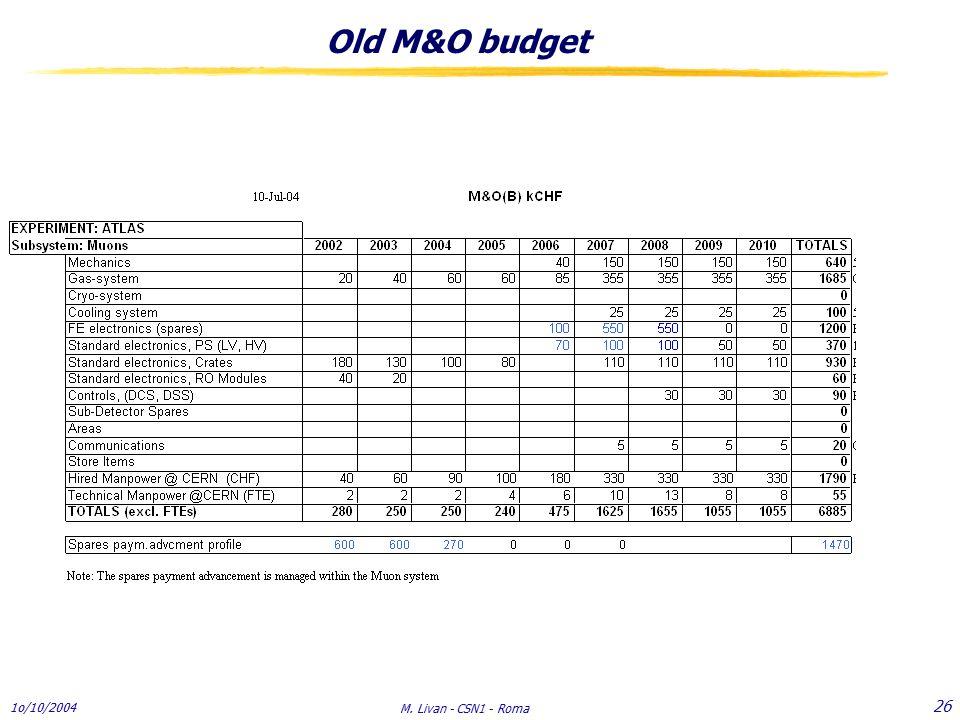 1o/10/2004 M. Livan - CSN1 - Roma 26 Old M&O budget