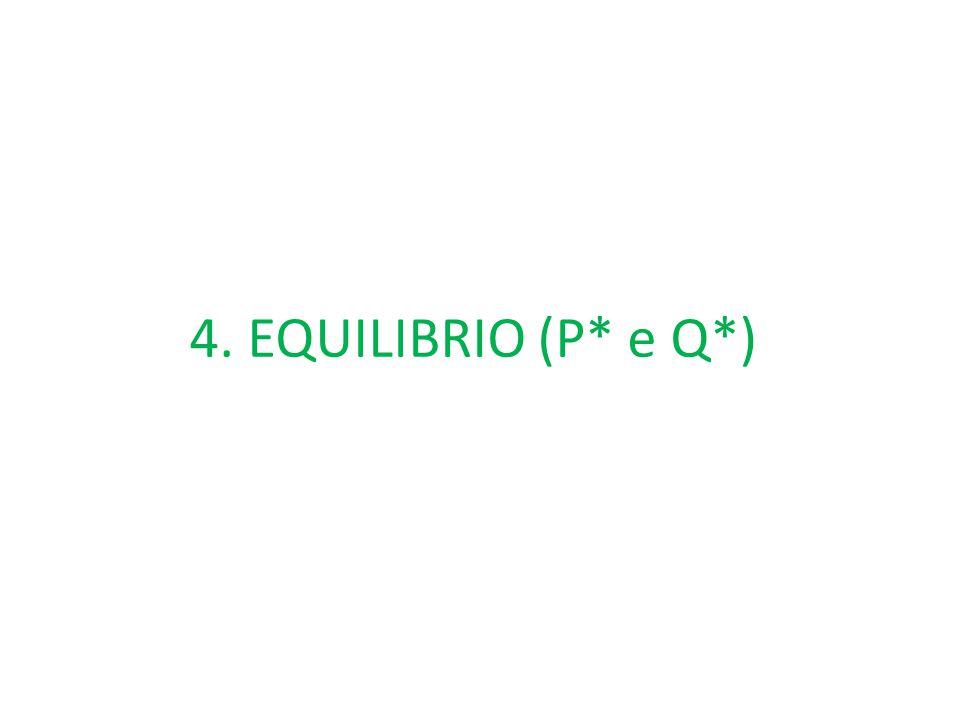 4. EQUILIBRIO (P* e Q*)