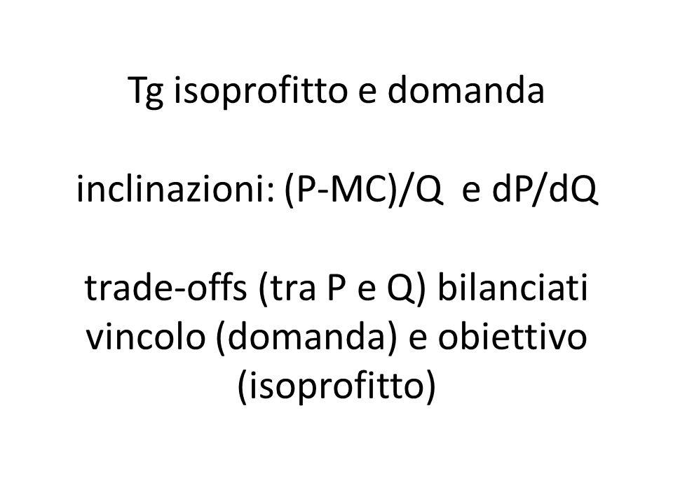 Tg isoprofitto e domanda inclinazioni: (P-MC)/Q e dP/dQ trade-offs (tra P e Q) bilanciati vincolo (domanda) e obiettivo (isoprofitto)