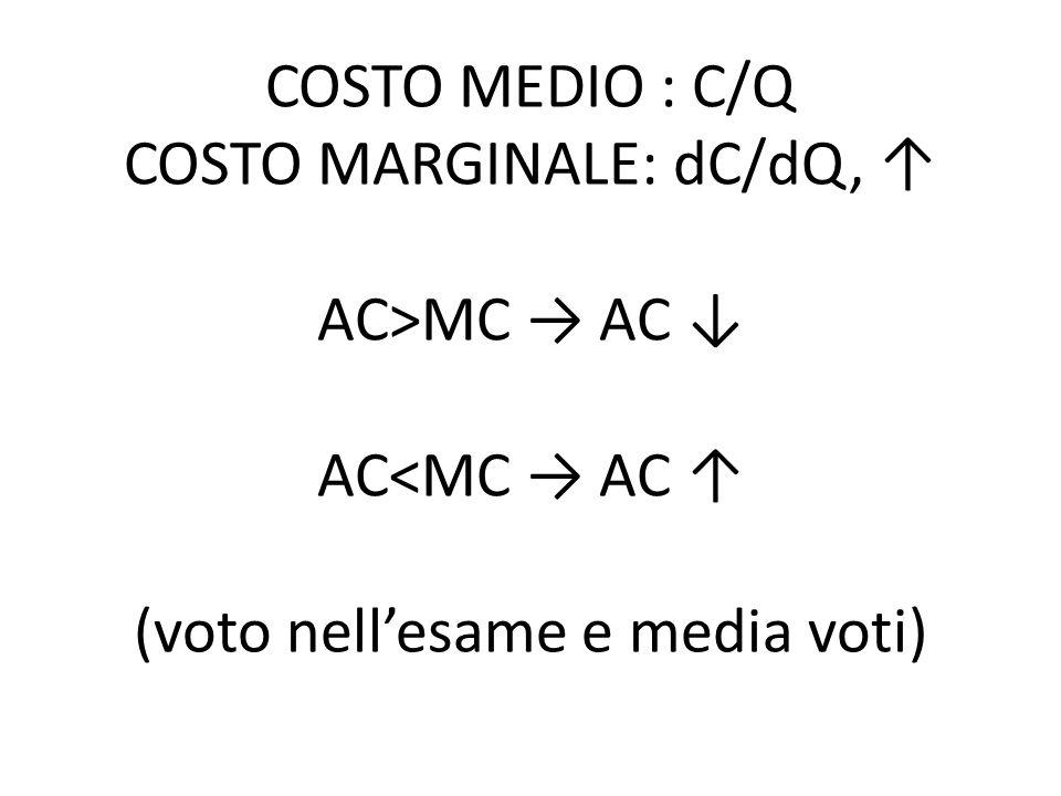 COSTO MEDIO : C/Q COSTO MARGINALE: dC/dQ, ↑ AC>MC → AC ↓ AC<MC → AC ↑ (voto nell'esame e media voti)