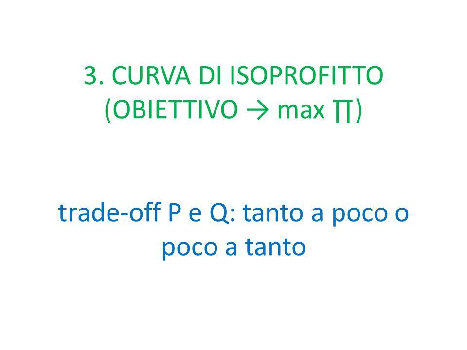 3. CURVA DI ISOPROFITTO (OBIETTIVO → max ∏) trade-off P e Q: tanto a poco o poco a tanto