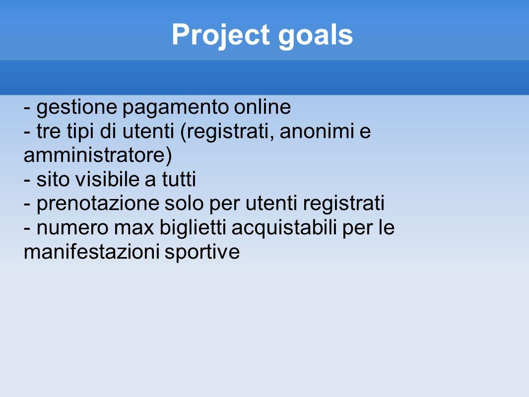 Project goals - gestione pagamento online - tre tipi di utenti (registrati, anonimi e amministratore) - sito visibile a tutti - prenotazione solo per