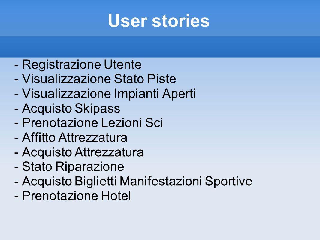 User Story : Affitto Attrezzatura I - l utente autenticato inserisce i/il giorni/o per cui intende affittare l attrezzatura - l utente sceglie da un elenco l attrezzatura desiderata - il sistema mostra l elenco di quel tipo di attrezzatura disponibile per il periodo scelto - l utente sceglie l attrezzatura desiderata - il sistema mostra le caratteristiche dell attrezzatura (lunghezza, ecc..)