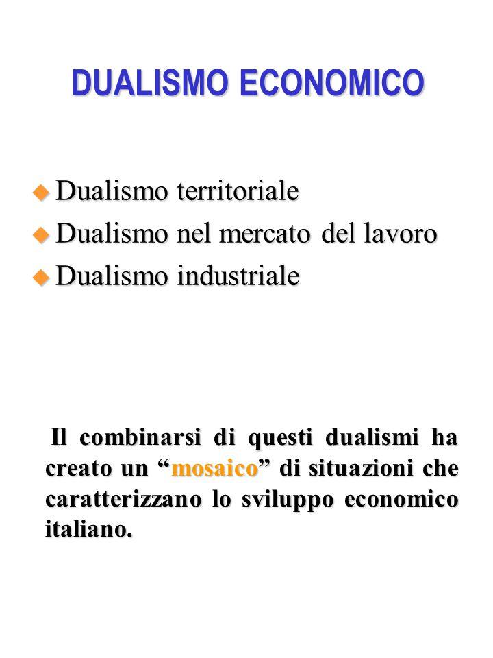 DUALISMO ECONOMICO  Dualismo territoriale  Dualismo nel mercato del lavoro  Dualismo industriale Il combinarsi di questi dualismi ha creato un mosaico di situazioni che caratterizzano lo sviluppo economico italiano.
