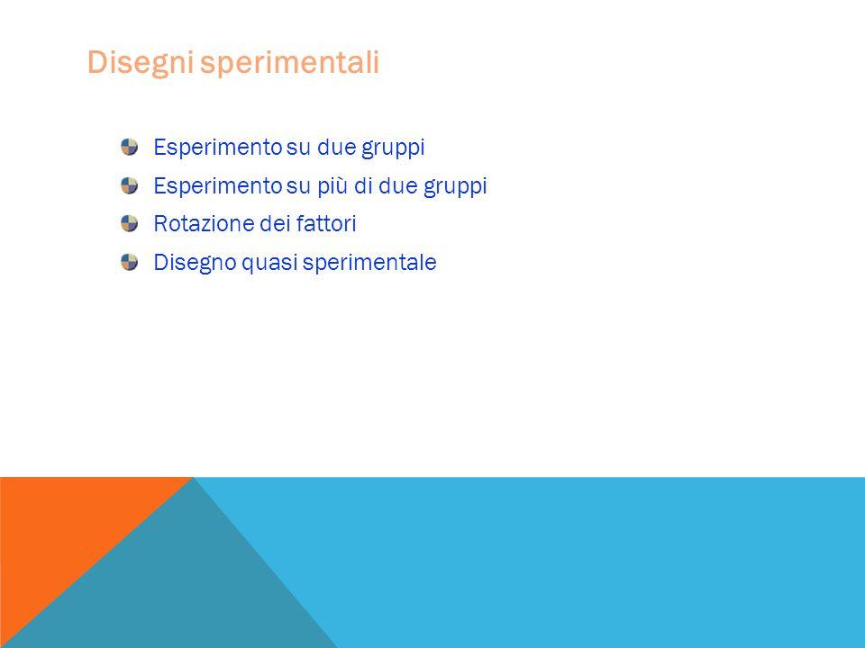 Disegni sperimentali Esperimento su due gruppi Esperimento su più di due gruppi Rotazione dei fattori Disegno quasi sperimentale