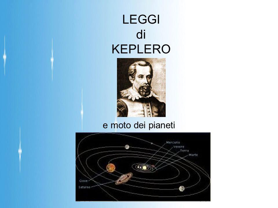 LEGGI di KEPLERO e moto dei pianeti
