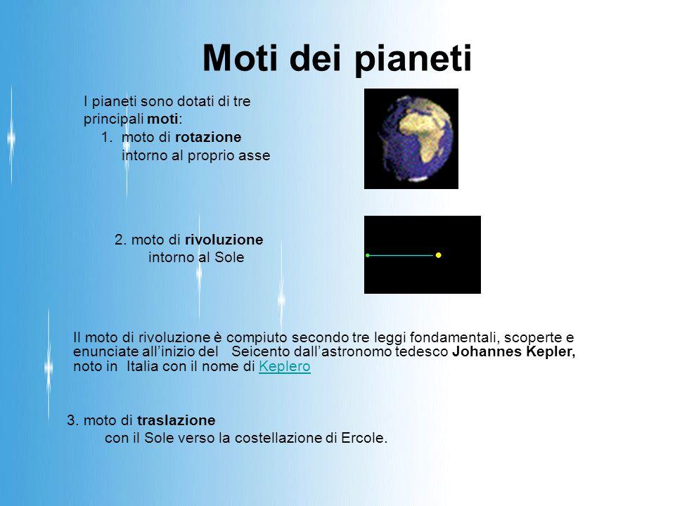 Moti dei pianeti I pianeti sono dotati di tre principali moti: 1.