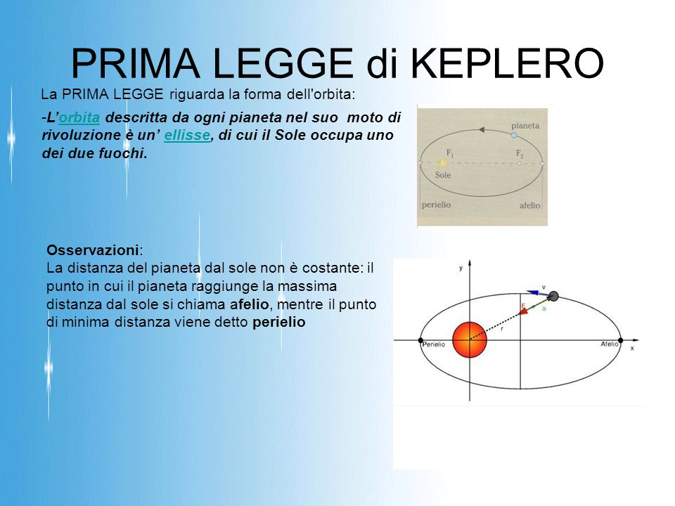 OSSERVAZIONI L'asse maggiore dell'orbita è detta linea degli apsidi e il segmento che collega il Sole al pianeta sulla sua orbita, è detto raggio vettore del pianeta.