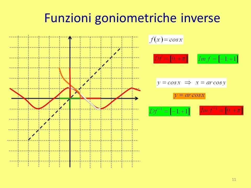 Funzioni goniometriche inverse 11