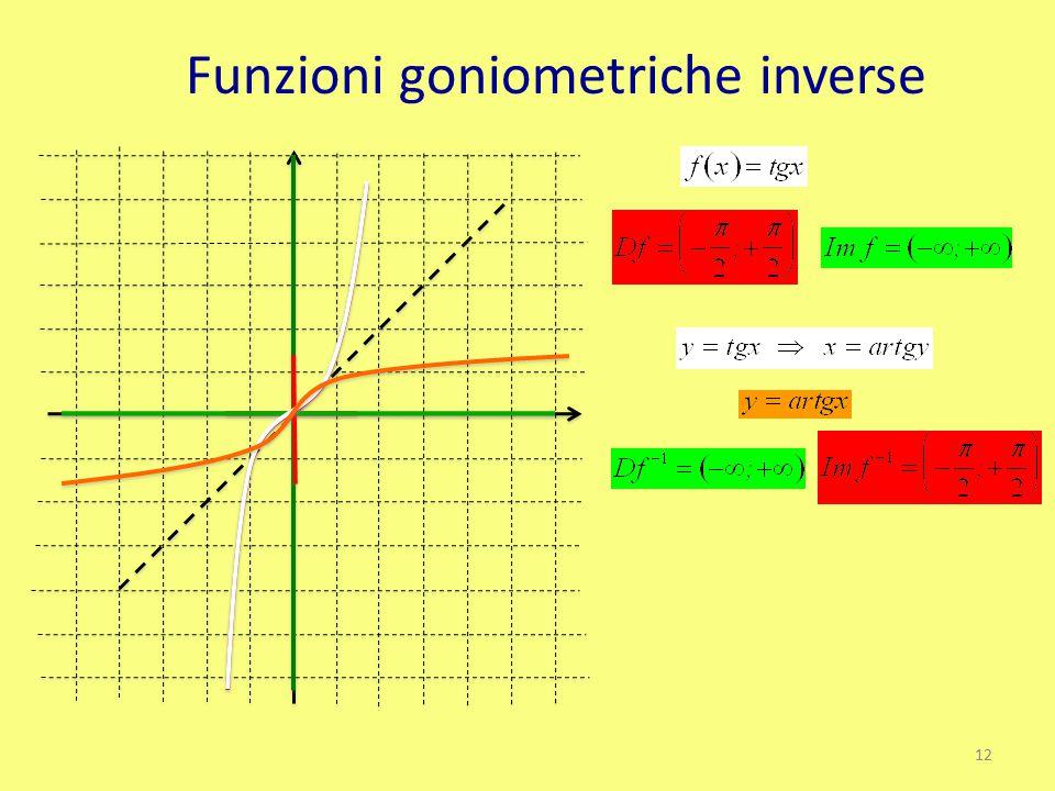 Funzioni goniometriche inverse 12