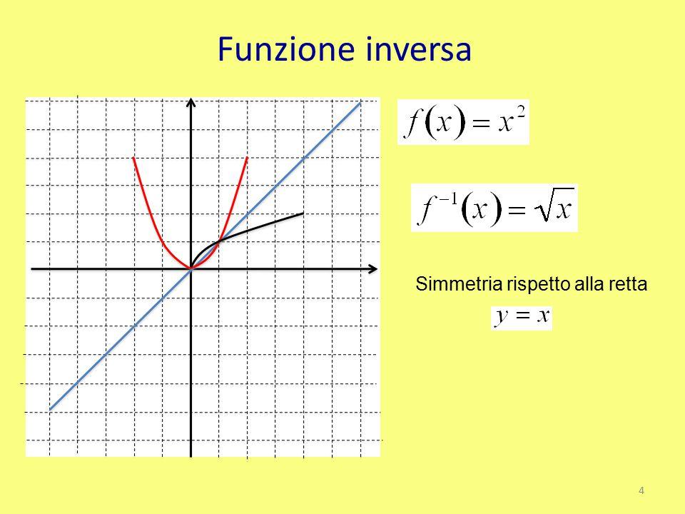 Funzione inversa Simmetria rispetto alla retta 4