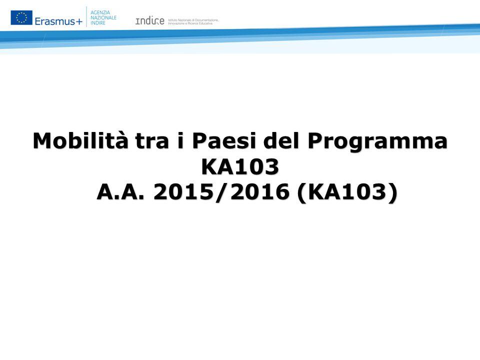 Mobilità tra i Paesi del Programma KA103 A.A. 2015/2016 (KA103)