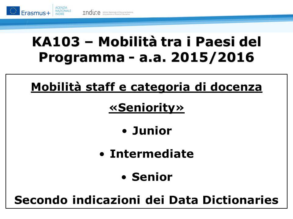 KA103 – Mobilità tra i Paesi del Programma - a.a.
