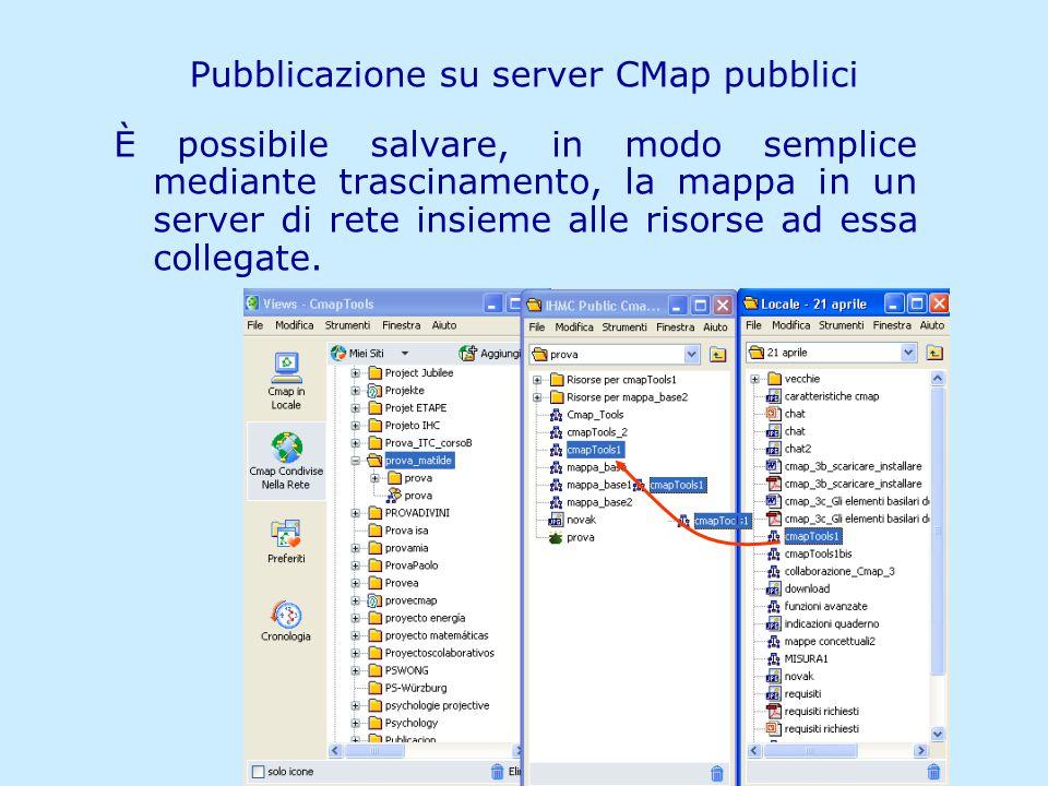 Matilde Fiameni IRRE Lombardia- 21/04/2006 Pubblicazione su server CMap pubblici È possibile salvare, in modo semplice mediante trascinamento, la mappa in un server di rete insieme alle risorse ad essa collegate.