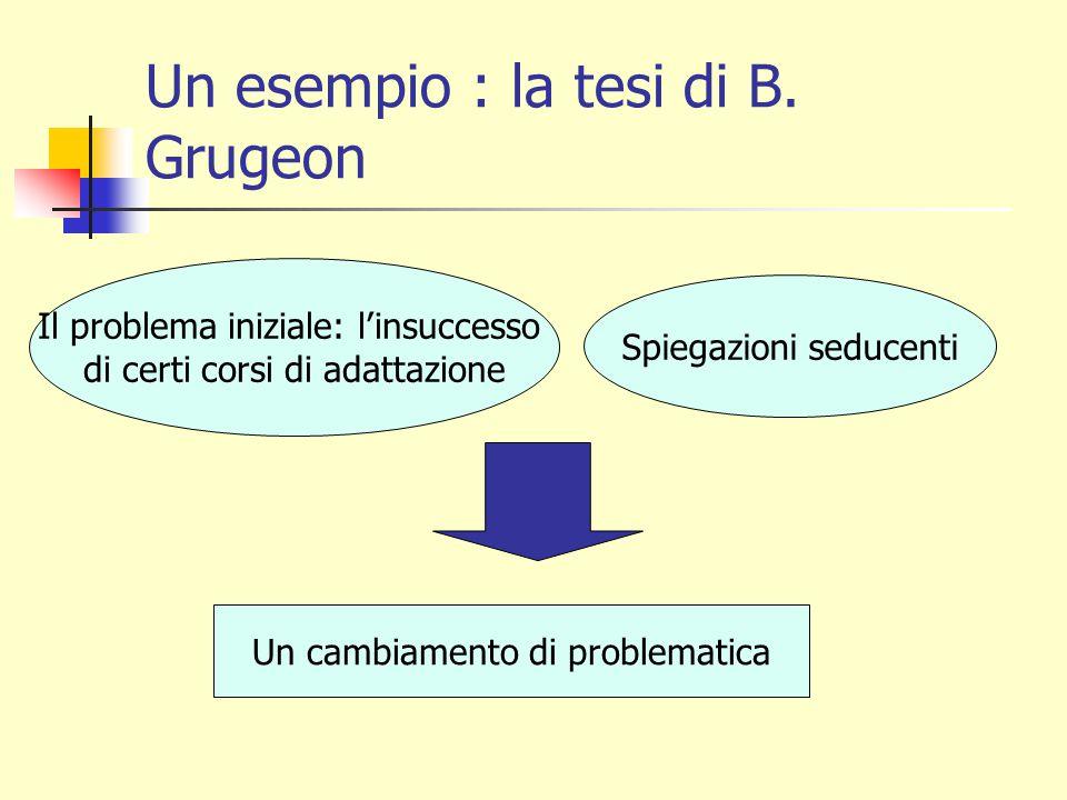 Un esempio : la tesi di B.