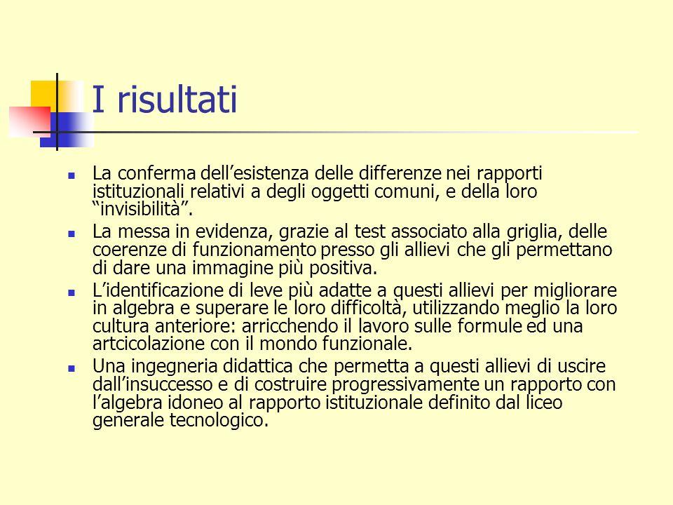 I risultati La conferma dell'esistenza delle differenze nei rapporti istituzionali relativi a degli oggetti comuni, e della loro invisibilità .