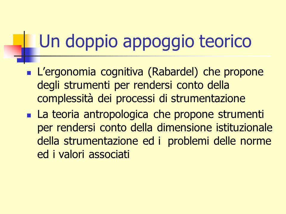 Un doppio appoggio teorico L'ergonomia cognitiva (Rabardel) che propone degli strumenti per rendersi conto della complessità dei processi di strumentazione La teoria antropologica che propone strumenti per rendersi conto della dimensione istituzionale della strumentazione ed i problemi delle norme ed i valori associati