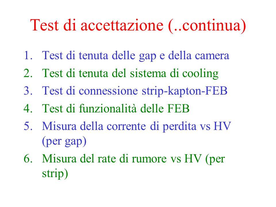 Test di accettazione (..continua) 1.Test di tenuta delle gap e della camera 2.Test di tenuta del sistema di cooling 3.Test di connessione strip-kapton