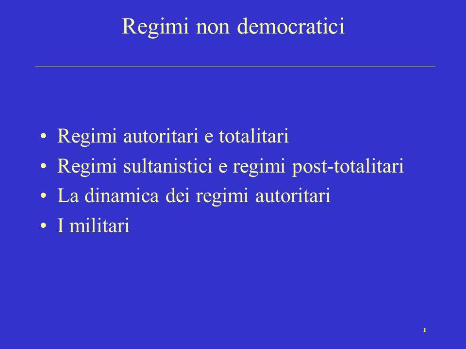 11 Modalità di allontanamento dei militari dalla sfera politica Una sconfitta politica o militare Un disimpegno volontario Un golpe nel golpe
