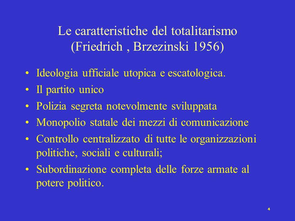 3 Assenza di pluralismo e ruolo preminente del partito unico Ideologia articolata Altissima mobilitazione Leader o piccolo gruppo al vertice del parti