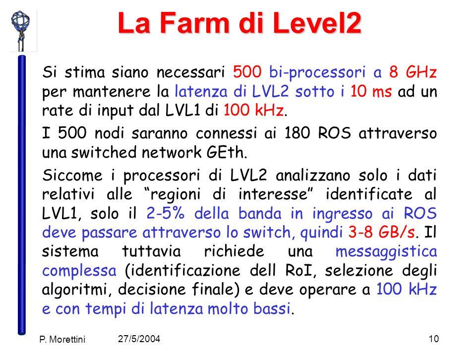 27/5/2004 P. Morettini 10 La Farm di Level2 Si stima siano necessari 500 bi-processori a 8 GHz per mantenere la latenza di LVL2 sotto i 10 ms ad un ra