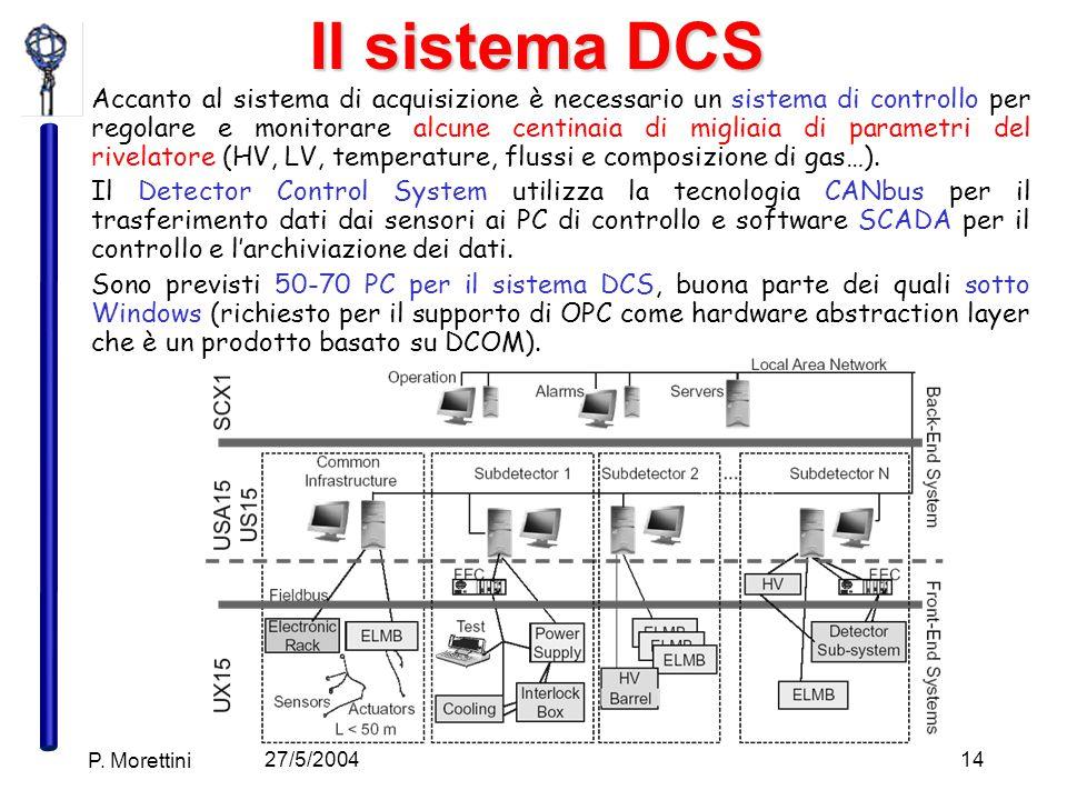 27/5/2004 P. Morettini 14 Il sistema DCS Accanto al sistema di acquisizione è necessario un sistema di controllo per regolare e monitorare alcune cent