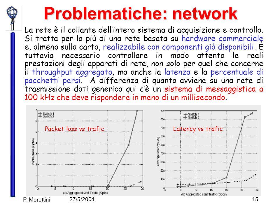 27/5/2004 P. Morettini 15 Problematiche: network La rete è il collante dell'intero sistema di acquisizione e controllo. Si tratta per lo più di una re