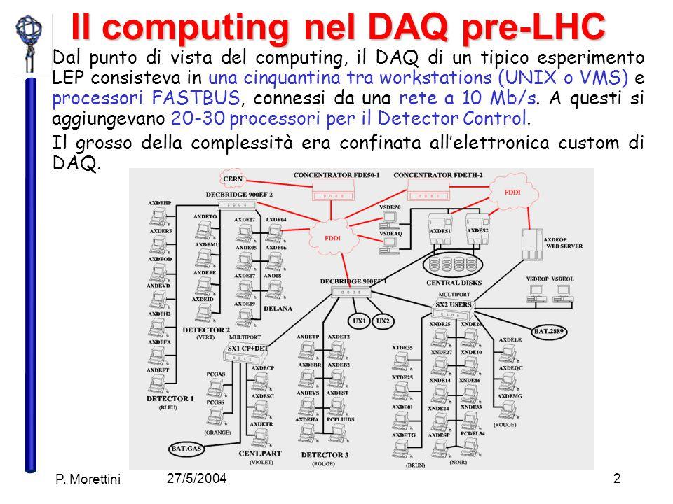 27/5/2004 P. Morettini 2 Il computing nel DAQ pre-LHC Dal punto di vista del computing, il DAQ di un tipico esperimento LEP consisteva in una cinquant