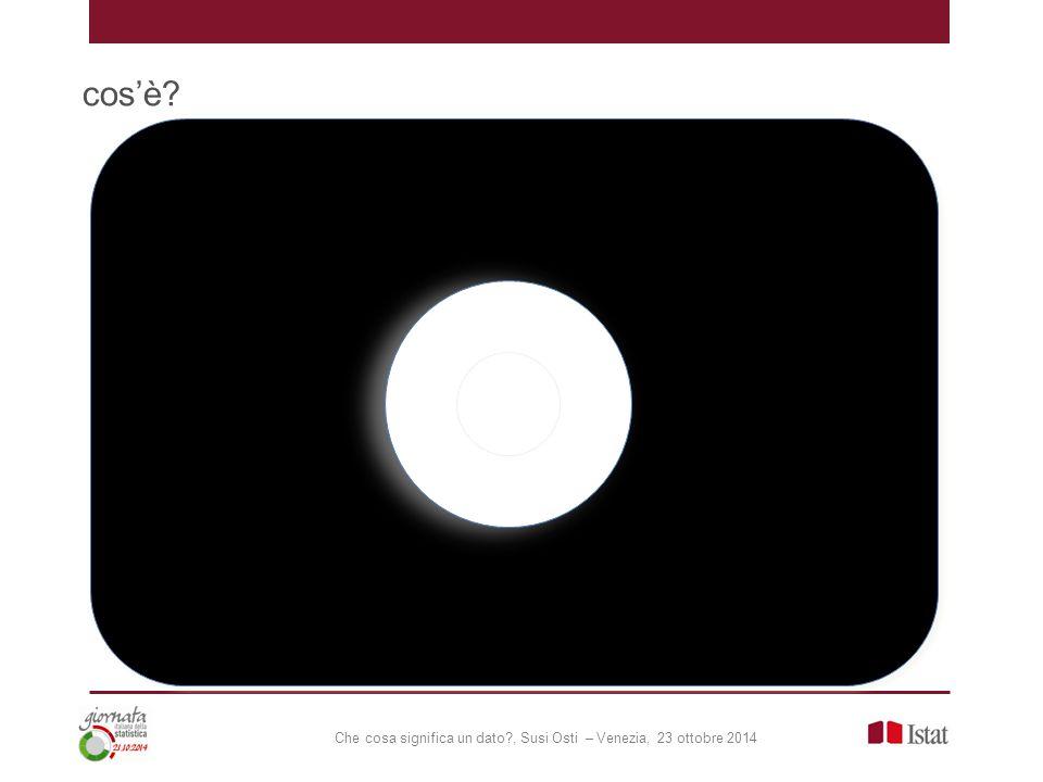 Che cosa significa un dato?, Susi Osti – Venezia, 23 ottobre 2014 cos'è?