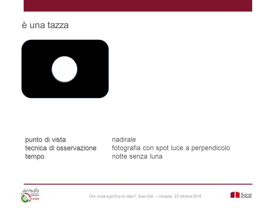 Che cosa significa un dato , Susi Osti – Venezia, 23 ottobre 2014 è una tazza punto di vista punto di vistanadirale tecnica di osservazione tecnica di osservazionefotografia con spot luce a perpendicolo tempo temponotte senza luna