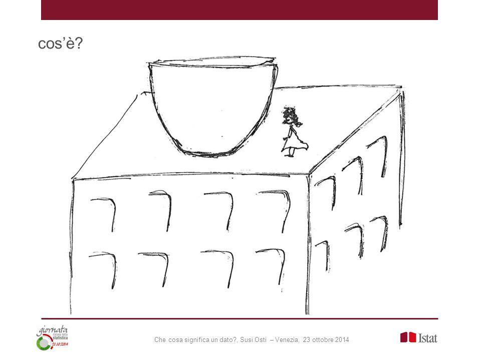 Che cosa significa un dato , Susi Osti – Venezia, 23 ottobre 2014 cos'è