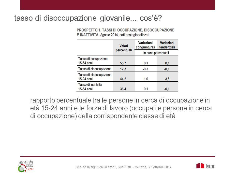 Che cosa significa un dato?, Susi Osti – Venezia, 23 ottobre 2014 tasso di disoccupazione giovanile... cos'è? rapporto percentuale tra le persone in c