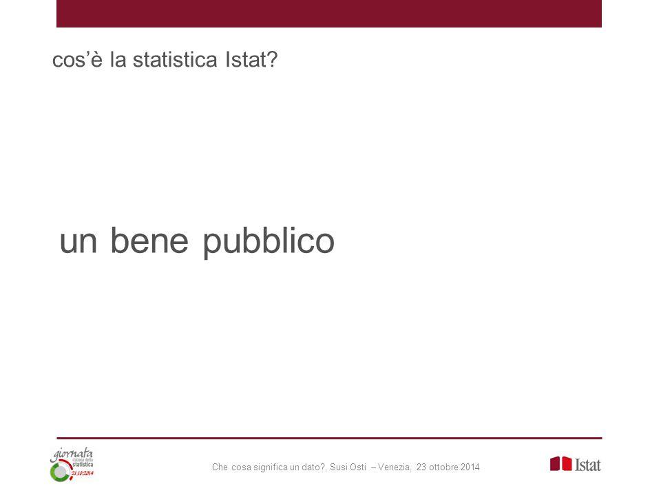 Che cosa significa un dato?, Susi Osti – Venezia, 23 ottobre 2014 Per costruire il senso del dato che utilizziamo dobbiamo conoscere come nasce La chiarezza delle statistiche è la facilità di capire i dati, ma da cosa è determinata?.
