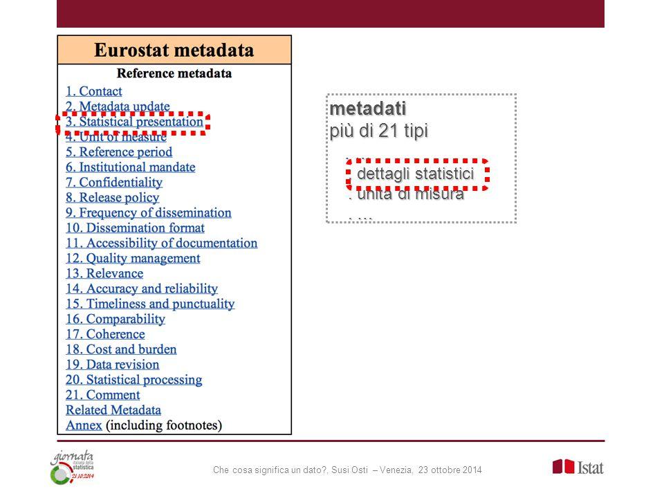 Che cosa significa un dato?, Susi Osti – Venezia, 23 ottobre 2014 metadati più di 21 tipi. …. …. dettagli statistici. dettagli statistici. unità di mi