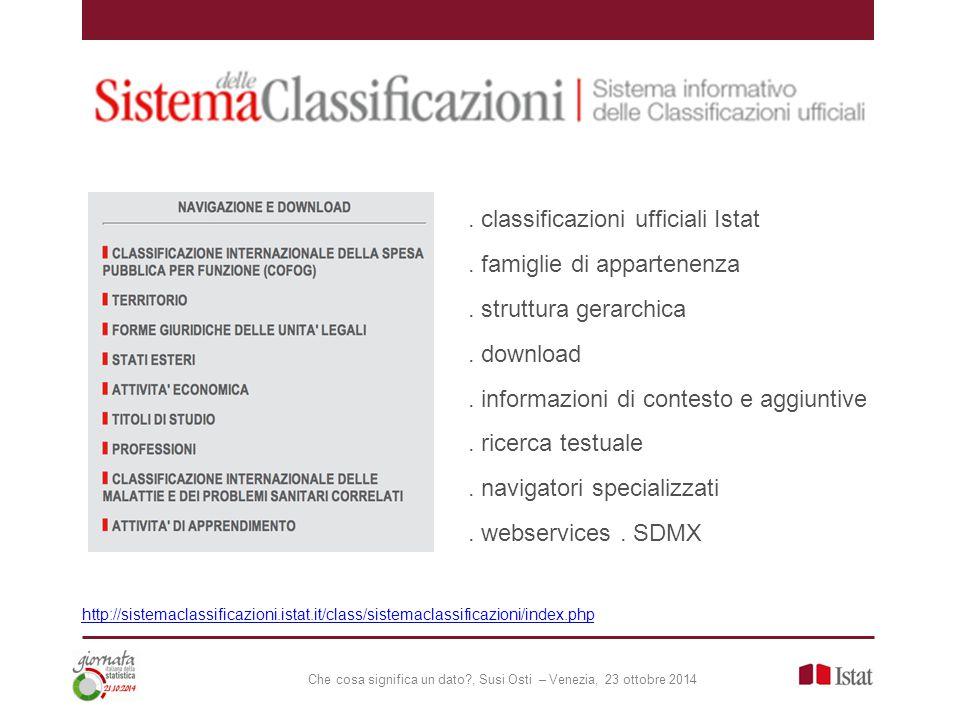 Che cosa significa un dato?, Susi Osti – Venezia, 23 ottobre 2014. classificazioni ufficiali Istat. famiglie di appartenenza. struttura gerarchica. do