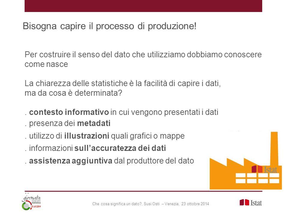 Che cosa significa un dato , Susi Osti – Venezia, 23 ottobre 2014 Per costruire il senso del dato che utilizziamo dobbiamo conoscere come nasce La chiarezza delle statistiche è la facilità di capire i dati, ma da cosa è determinata .
