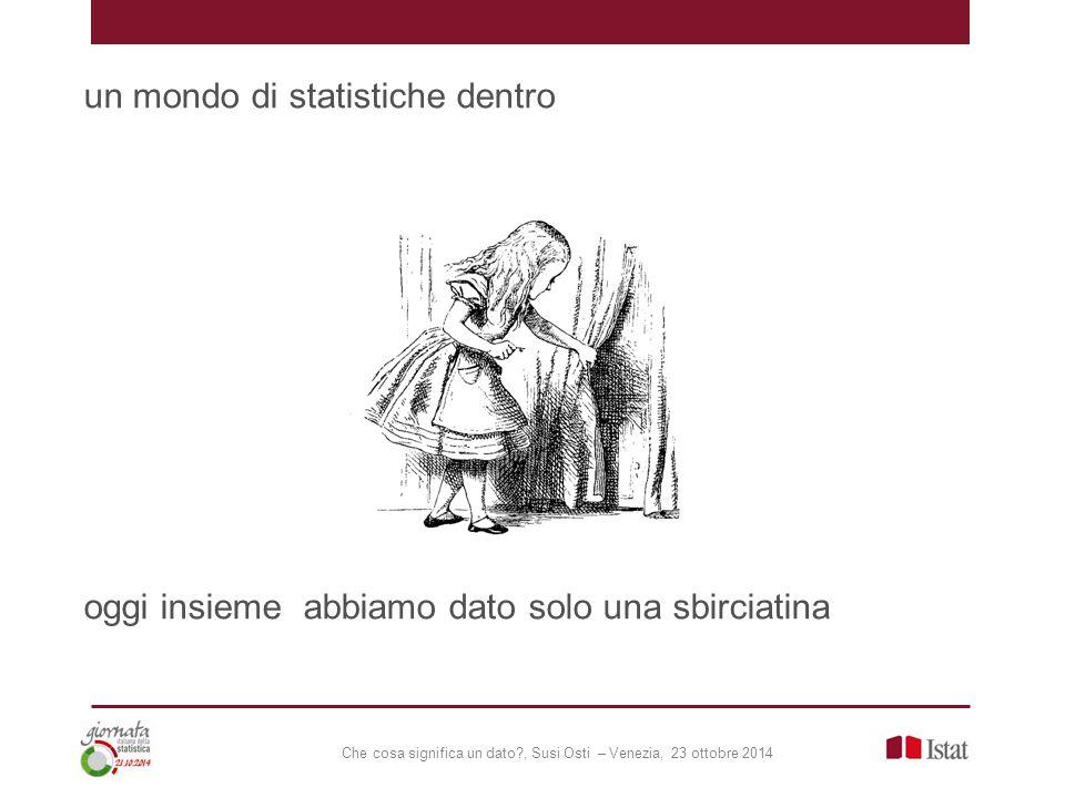 Che cosa significa un dato?, Susi Osti – Venezia, 23 ottobre 2014 un mondo di statistiche dentro oggi insieme abbiamo dato solo una sbirciatina