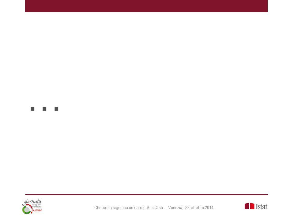 Che cosa significa un dato?, Susi Osti – Venezia, 23 ottobre 2014 Dati confrontabili a livello internazionale