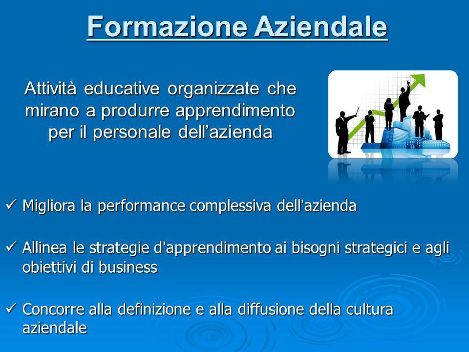 Attività educative organizzate che mirano a produrre apprendimento per il personale dell'azienda Formazione Aziendale Migliora la performance compless