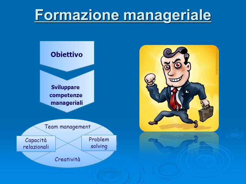 Obiettivo Team management Creatività Team management Creatività Capacità relazionali Problem solving Formazione manageriale Sviluppare competenze mana