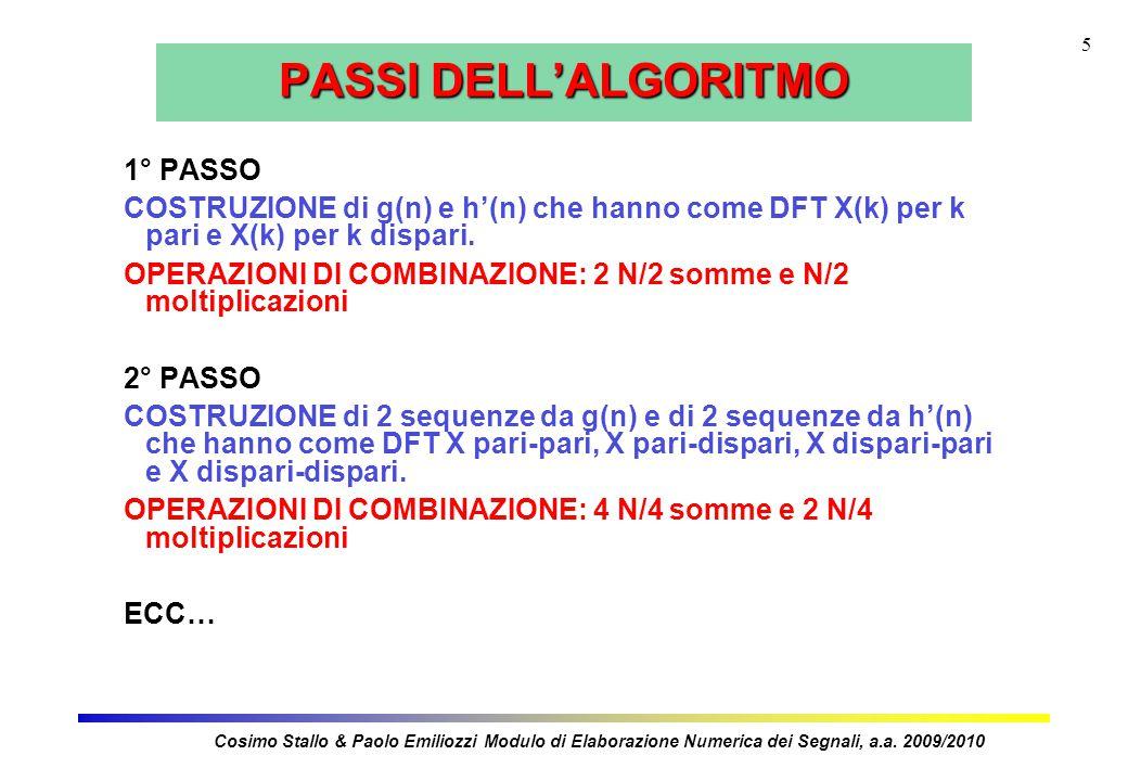 6 Algoritmi di FFT-DF Cosimo Stallo & Paolo Emiliozzi Modulo di Elaborazione Numerica dei Segnali, a.a.