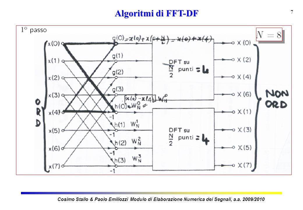 8 Algoritmi di FFT-DF Cosimo Stallo & Paolo Emiliozzi Modulo di Elaborazione Numerica dei Segnali, a.a.