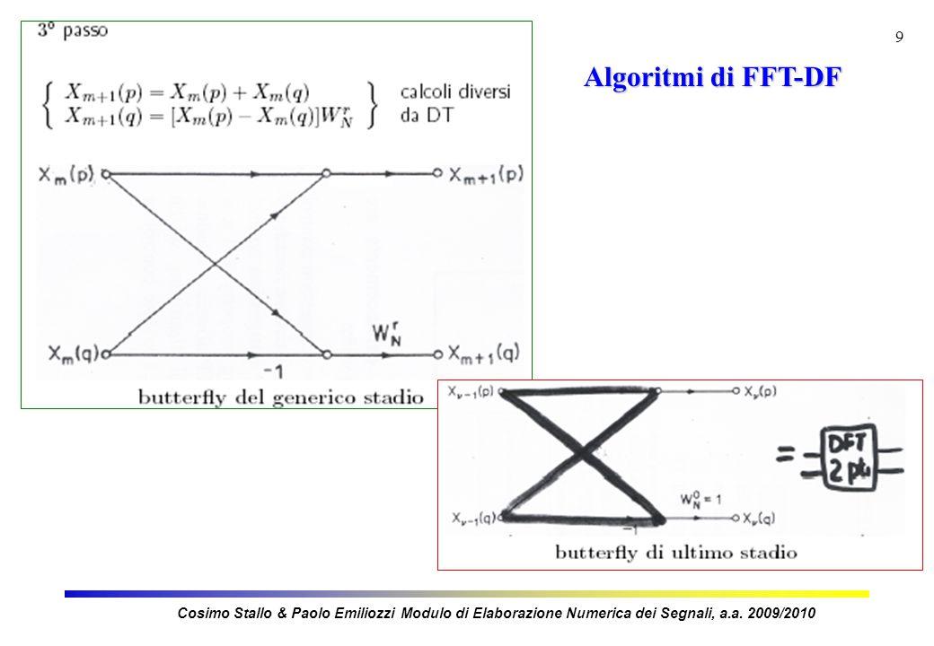 10 Algoritmi di FFT-DF Cosimo Stallo & Paolo Emiliozzi Modulo di Elaborazione Numerica dei Segnali, a.a.