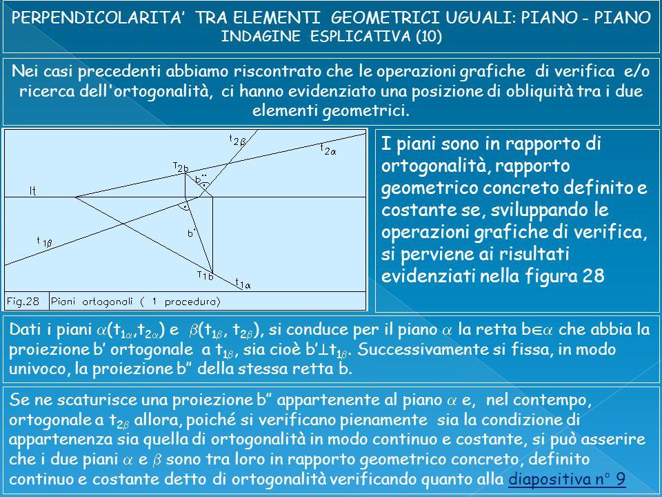 Nei casi precedenti abbiamo riscontrato che le operazioni grafiche di verifica e/o ricerca dell ortogonalità, ci hanno evidenziato una posizione di obliquità tra i due elementi geometrici.